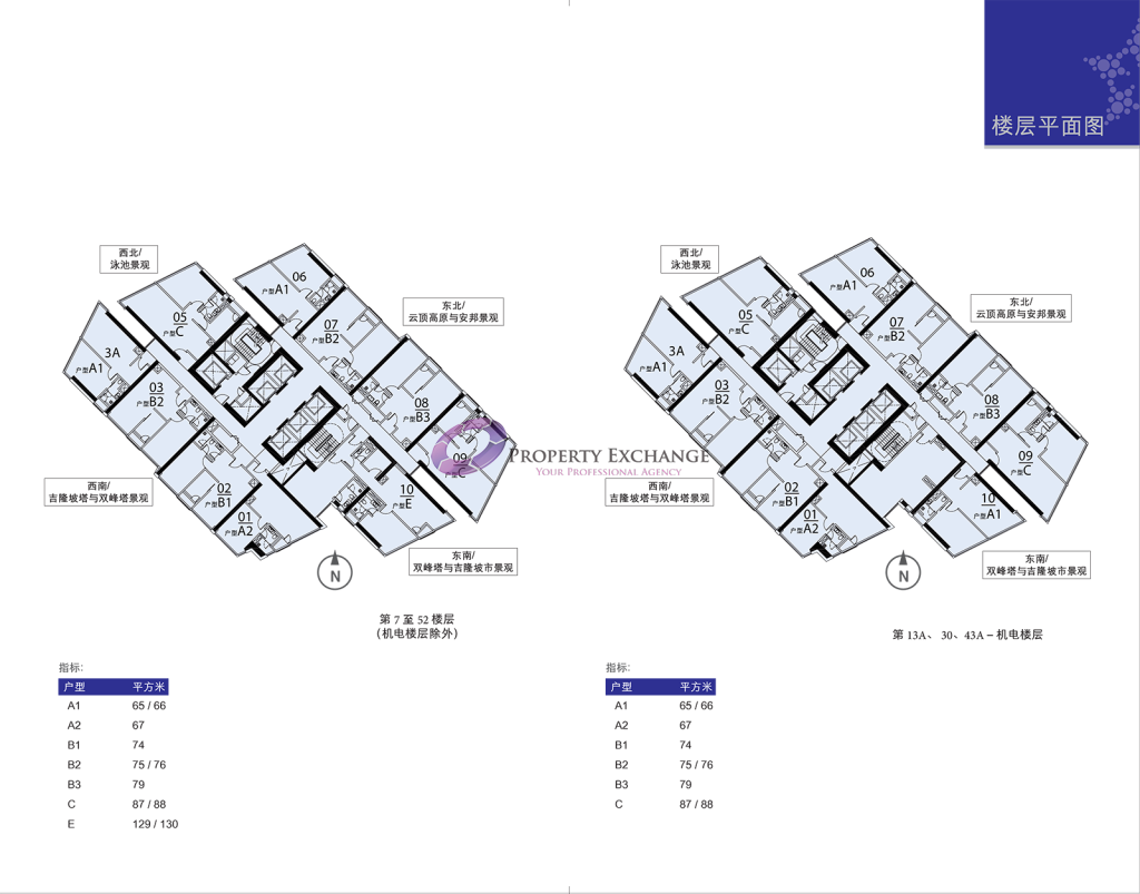 Star Residences Rt2 吉隆坡市中心 Property Exchange